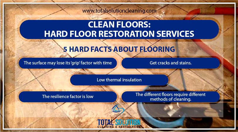 Hard Floor Restoration Services