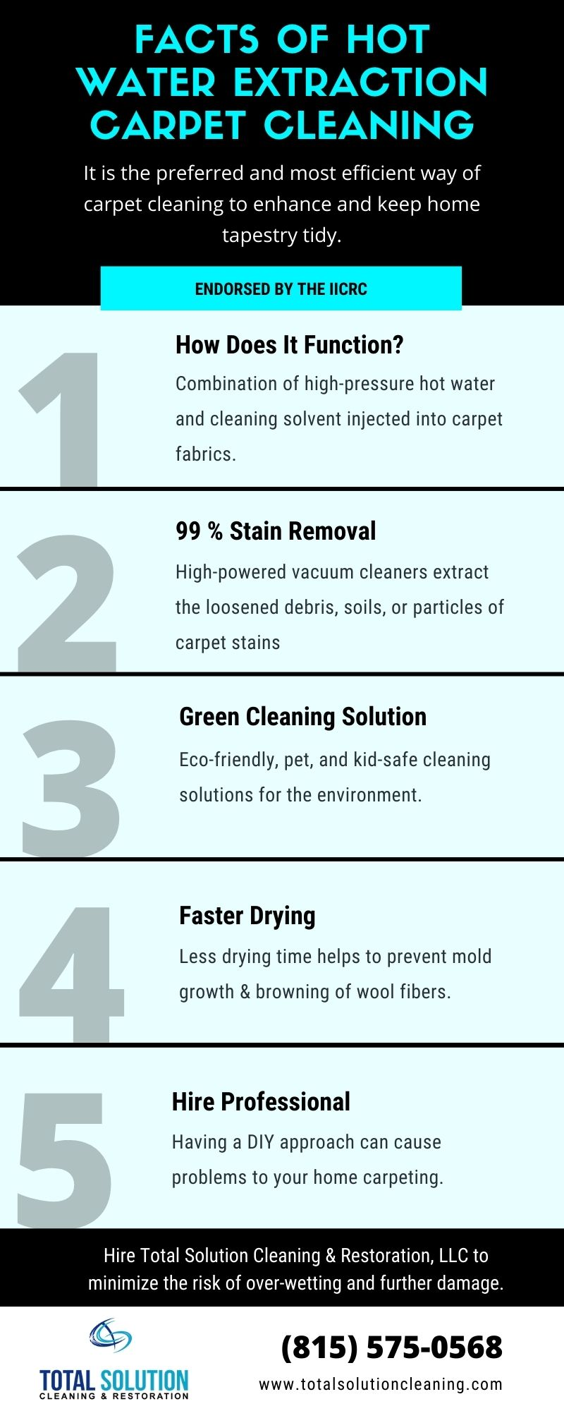 Facts Of Hot Water Extraction Carpet Cleaning